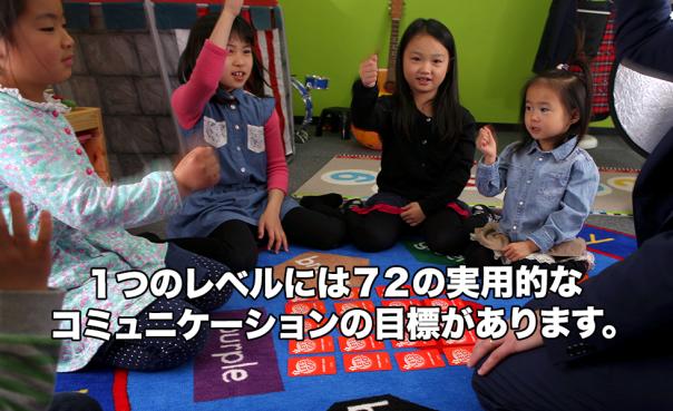 小学生には3つのレベルがあります。 各レベルはそれぞれ2年間。
