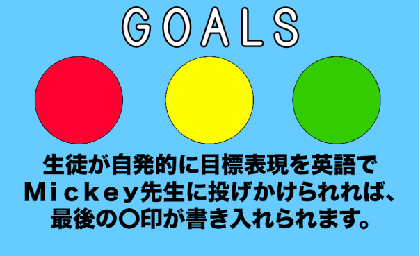 生徒が自発的に目標表現を英語で Mickey先生に投げかけられれば、 最後の〇印が書き入れられます。
