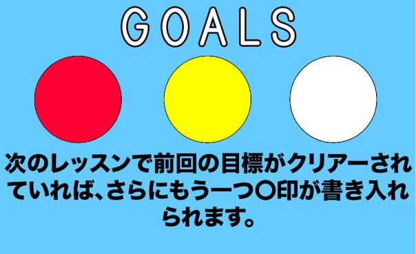 次のレッスンで前回の目標がクリアーされていれば、さらにもう一つ〇印が書き入れられます。
